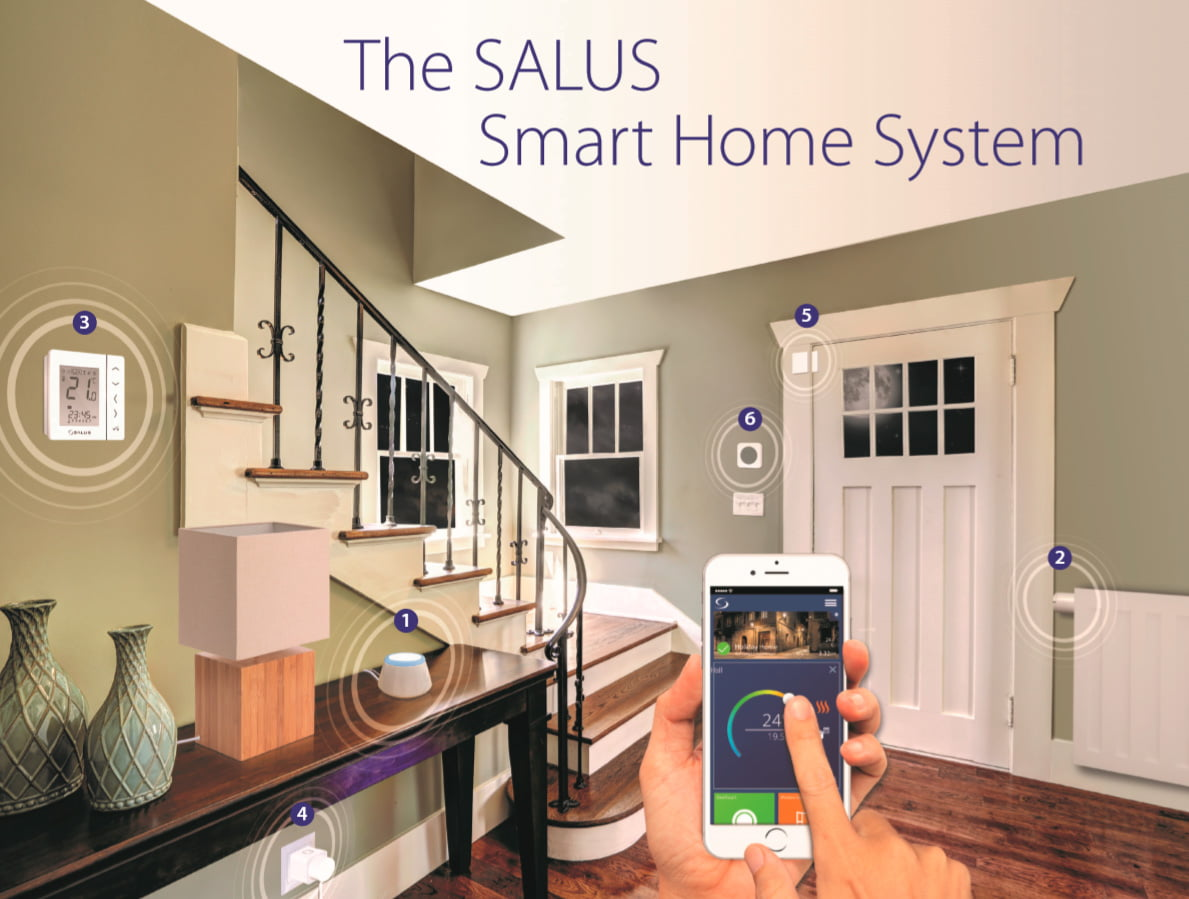 SALUS Smart Home illustration
